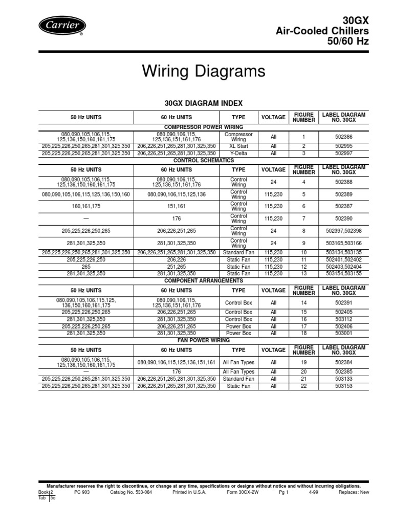 30gx wiring 533 084 30hx chiller carrier mains electricity relay Carrier Chiller Wiring Diagram Carrier Chiller Wiring Diagram #9 carrier chiller wiring diagram