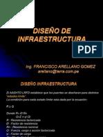 DISEÑO DE INFRAESTRUCTURA DEL PUENTE