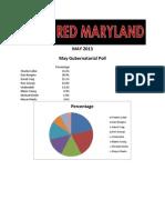 May 2013 RMN Poll