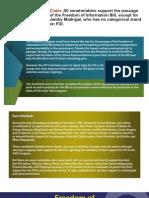 Ateneo FactCheck 2013 Infographic