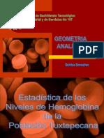 Hemo Glob