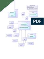Diagrama Componentes y Despliege