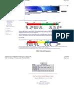 CDMA Frequency Plans