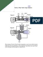 Poppet vs spool.pdf