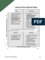 5. Four Quadrant Diagram