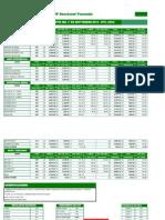 Escala Salarial Setiembre2012