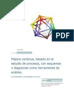 Procesos Mejora Continua PVM