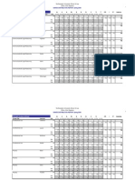 Spring 08 Grade Distribution-1