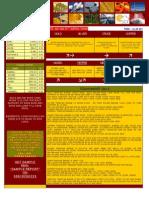 KEDIACOMMODITY DAILY REPORT 08042009