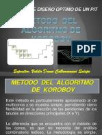 Metodo Del Algoritmo de Korobov