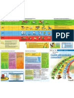 guide alimentaire (portions)
