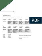 Gruppeneinteilung 2013
