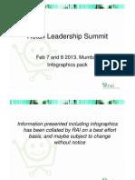 RLS 2013 Info Graphics