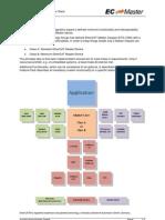 Acontis Ec Master Datasheet