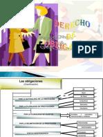 3.- CLASIFICACION Y OBLIGACIONES DE DAR HACER Y NO HACER.pptx
