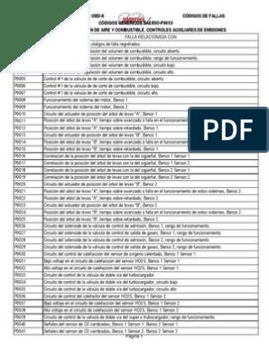 Codigos Al 2007 | Turbocompresor | Sistema de control