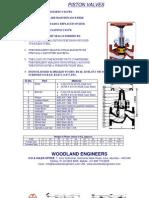 WOODLAND Piston & Pinch Valves
