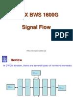Optix BWS 1600 G