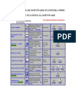 5927 Software Statistika Free