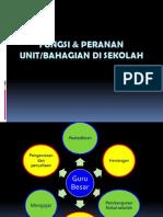 Fungsi & Peranan Unit Dalam Pentadbiran Sekolah Rendah
