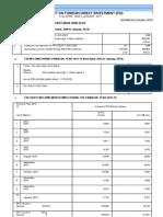 India FDI January2013 New