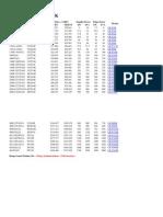 Tutorial Mikrotik Komplet  8a6f737dc7