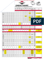 Check Chart Common_specs_metric_all BRIGGS & STRATTON_engines