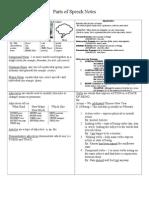 Parts of Speech Notes n Pav Adv Prep