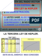 La Espiral de La Tercera Ley de Kepler.