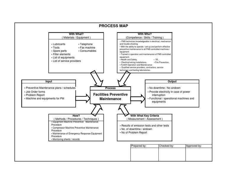 diagram  a turtle diagram hr full version hd quality diagram hr