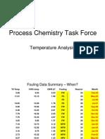 Fouling Temp Analysis