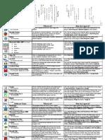 LSC Lab Software 4-30-09