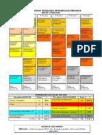 FABRICAÇÃO MECÂNICA - Matriz Curricular.pdf