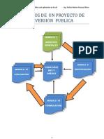 Manual Modulos de Un Proyecto de Inversion Publica