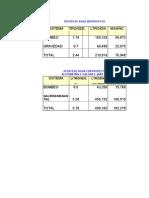 Agua en Excel