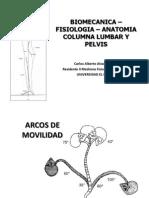 Biomecanica-fisiologia-Anatomia Columna Lumbar Pelvis