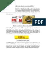 Partidos modernos venezolanos