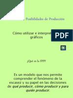 FPP Sin Superposicion