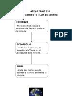 Clase 4 Anexo 2 (Mapa de Cuento)