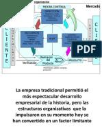 00_OrganizaciÃ_n_industrial_y_Empresarial_(conceptos_ge nerales_-_proceso_admin_-_TGS).ppt