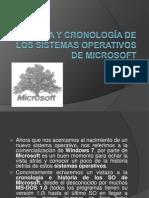 Historia y cronología de los Sistemas Operativos de