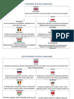 Eco Phrases in Each Language