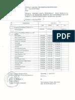 Biaya PPDS