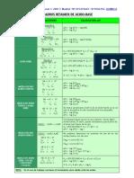 Tabla Resumen Acidos y Bases