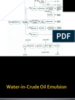 Water in Crude Oil Emulsion