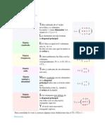 Definición y tipos de matriz