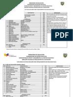 Listado_Utiles_Escolares