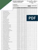 159.00S_Lista_de_Classificação_Ord_Class
