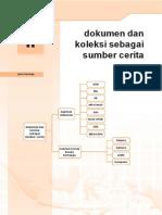 2. Dokumen Dan Koleksi Sebagai Sumber Cerita
