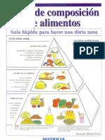 Nutricion - Dieta Sana Tabla de Nutrientes Alimentos